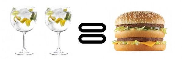 FIR FÁCIL: ¿cuánto engorda el alcohol?
