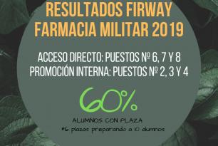 RESULTADOS F. MILITAR 2019